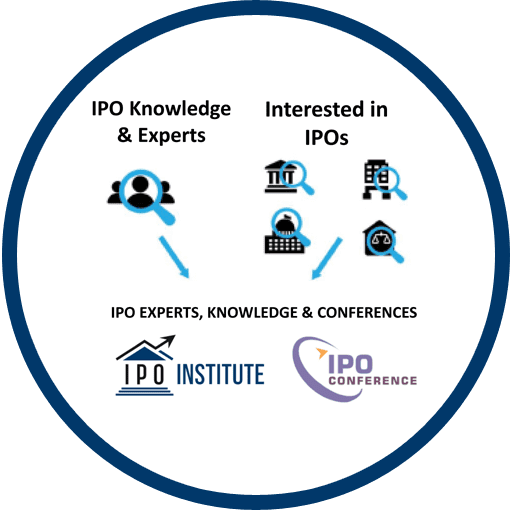 IPO EXPERTS, KNOWLEDGE & CONFERENCES